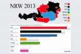 Das vorläufige Endergebnis der Nationalratswahl 2013